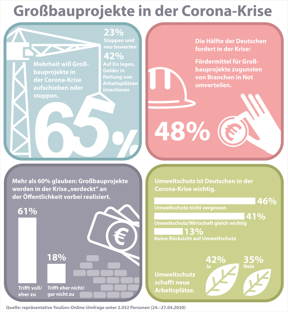 Beltretter_Umfrage_Infografik